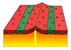 Le long des dorsales médio-océaniques, la configuration détaillée de la polarisation magnétique, avec des îlots de polarité différente, témoigne de changements rapides de la direction du champ magnétique terrestre à cause de la vitesse de refroidissement de la lave.